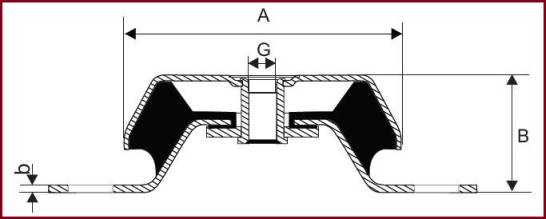 Metallic mounts are used in generators, diesel engines, compressors