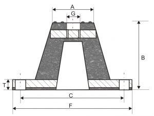 sofex mount